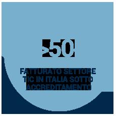 fatturato settore tic in italia sotto accreaditamento