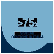 sistemi gestione in italia